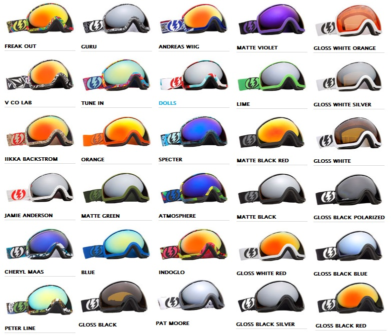 Electric Eg2 Goggles Review