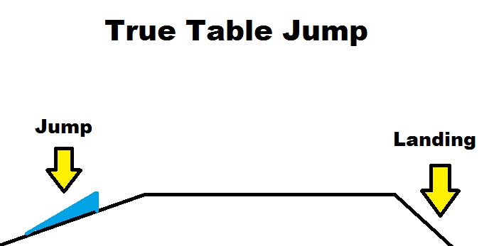 True Table Jump