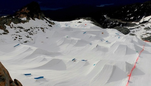 Camp of champions terrain park