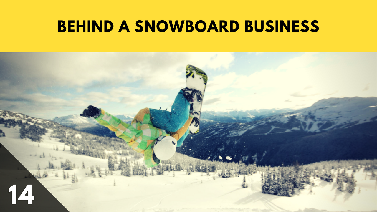 Boards, Beer & BS - The Snomie Snowboard Podcast Episode 14